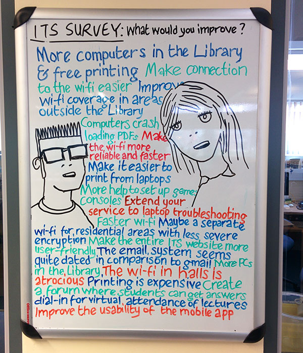 comments from the ITS survey written on the ITS whiteboard