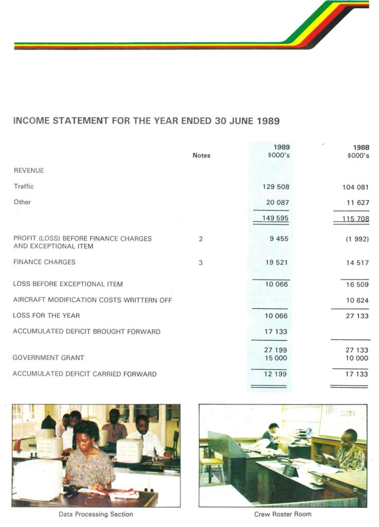 Image of the income statement for the airline year ending 30 June 1989