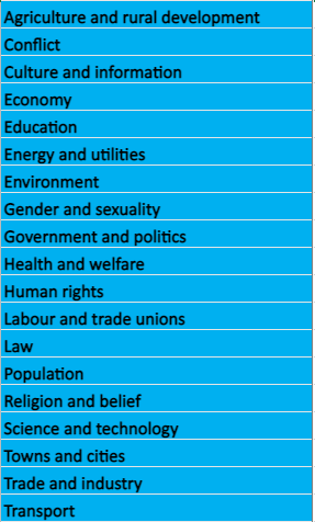 Screenshot of list of themes in the BLDS collection. Themes are: Agriculture and rural development Conflict Culture and information Economy Education Energy and utilities Environment Gender and sexuality Government and politics Health and welfare Human rights Labour and trade unions Law Population Religion and belief Science and technology Towns and cities Trade and industry Transport