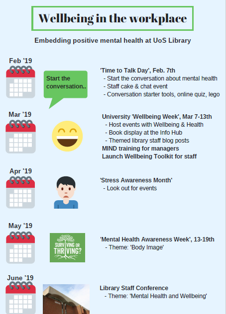 A calendar of proposed events for Library staff with infographics.