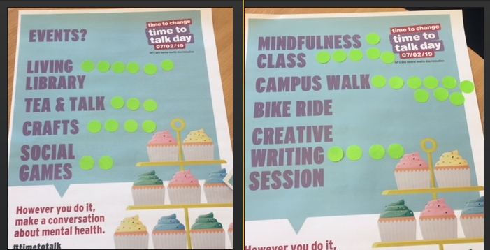 Posters with lists of possible events for staff to choose, ranked by green stickers.