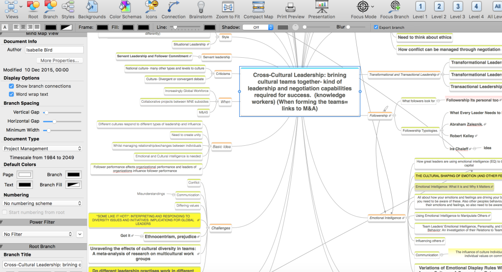 Coursework Mind-map