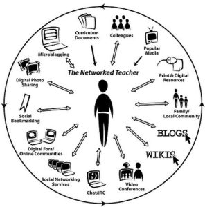 The connected learner