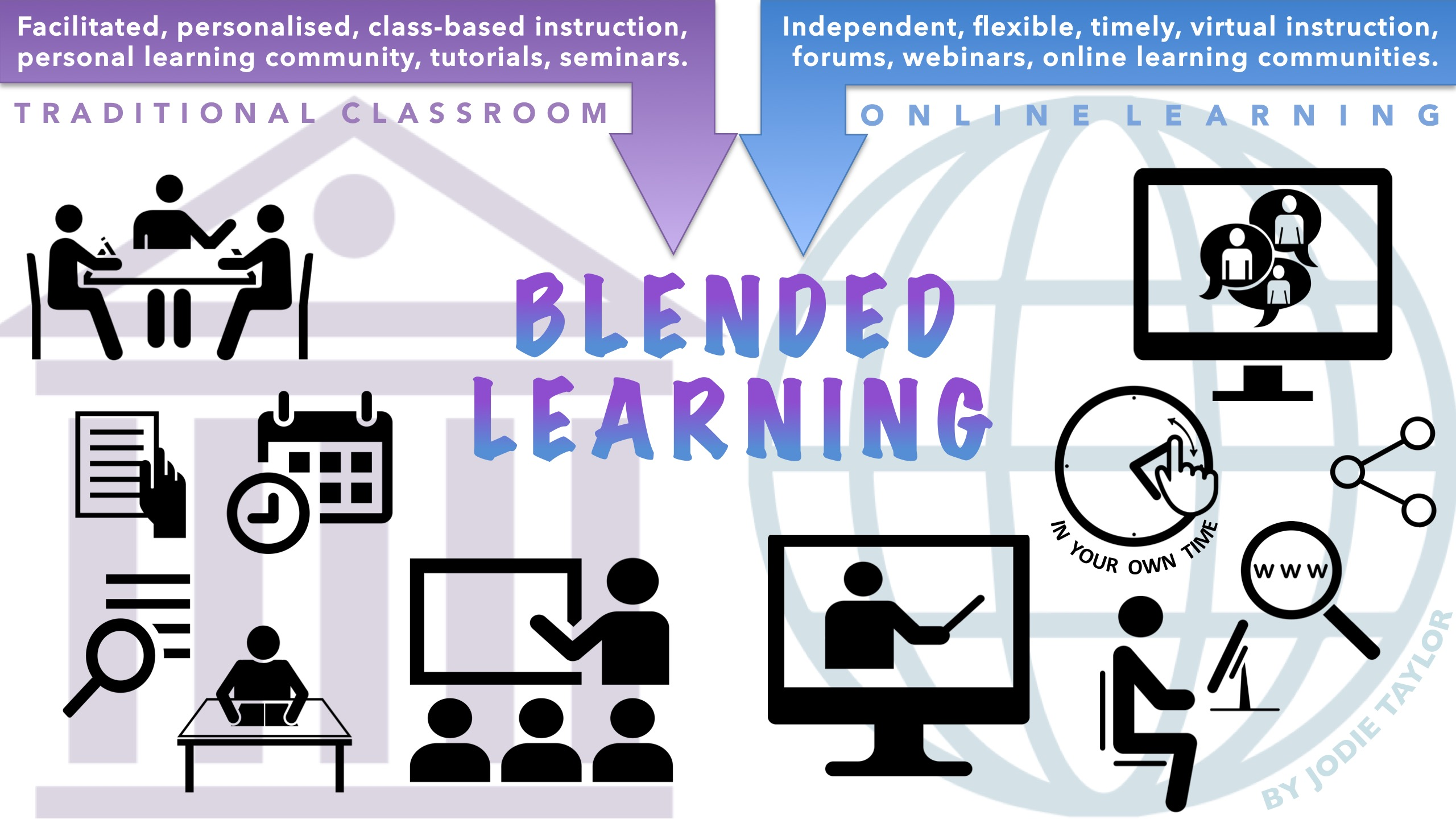 Blended Learning from Centre of Education and Technology