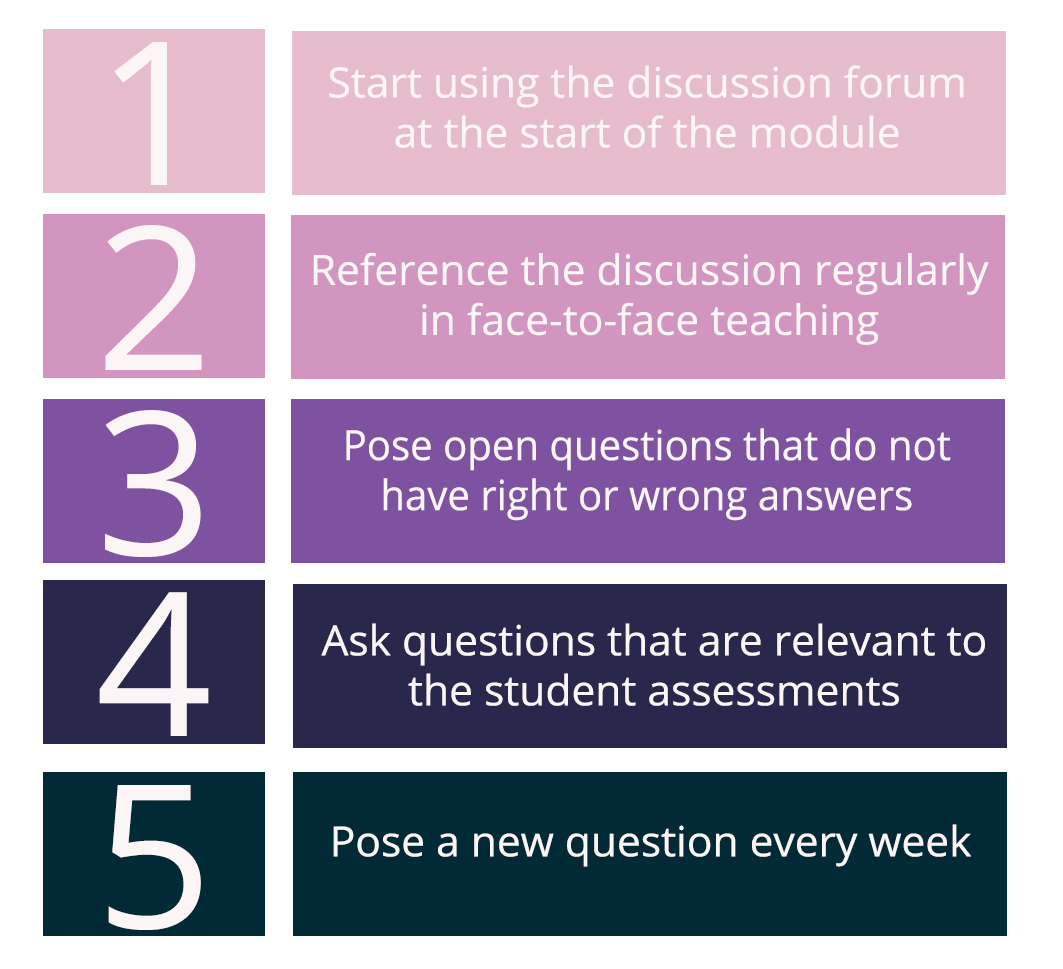 5 ways to make online discussions work in your teaching