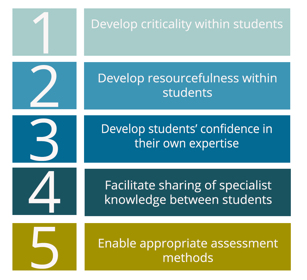 image with the 5 tips: Tip 1. Develop criticality within students. Tip 2. Develop resourcefulness within students. Tip 3. Develop students' confidence in their own expertise. Tip 4. Facilitate sharing of specialist knowledge between peers. Tip 5. Enable appropriate assessment methods.