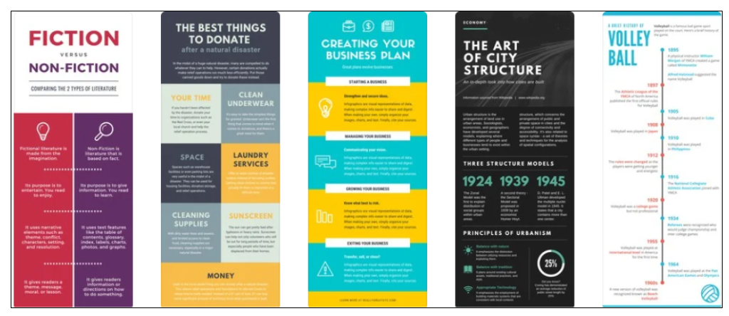 Some Canva templates for infographics