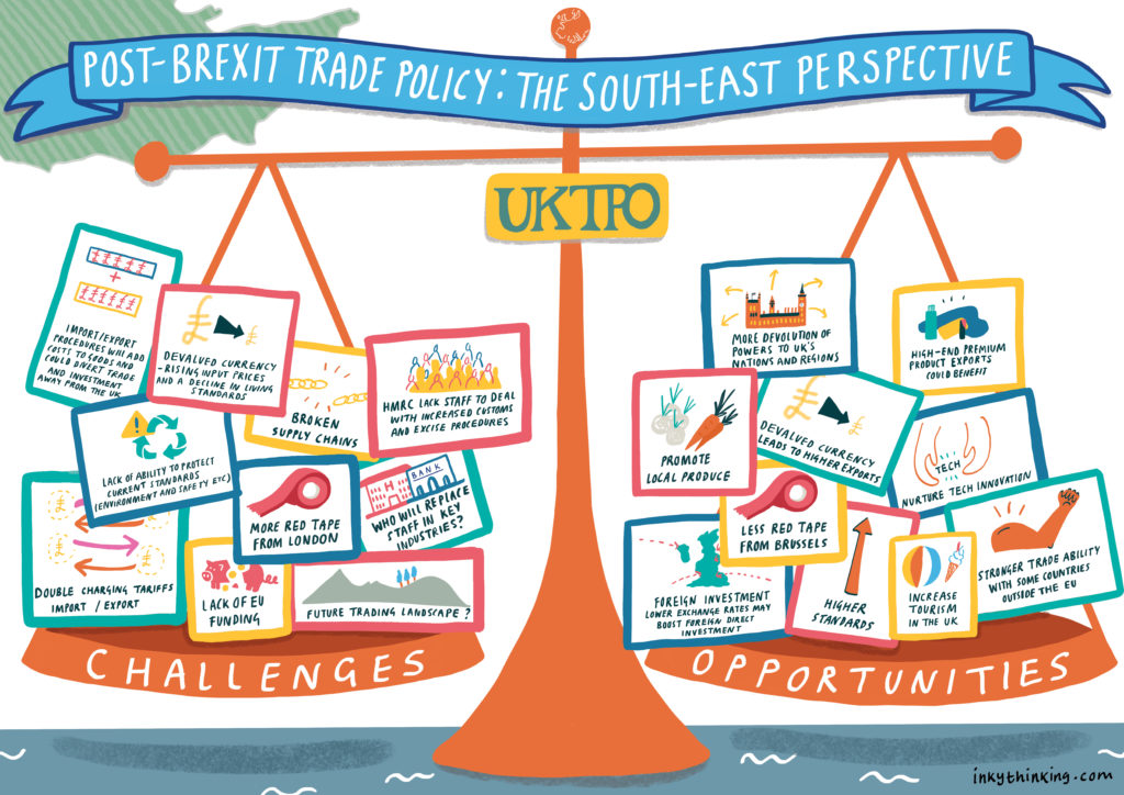 Visual illustration of challenges and opportunities for trade post Brexit, as identified by people in the South East of England